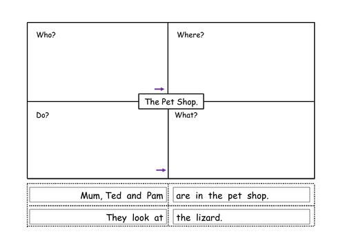 The Pet Shop.
