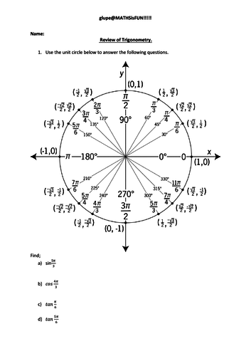 Review of Trigonometry - Unit Circle & Transforming Trig functions