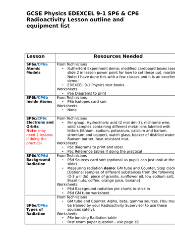 Radioactivity CP6 / SP6 EDEXCEL 9-1 GCSE Physics Lesson outline and equipment list