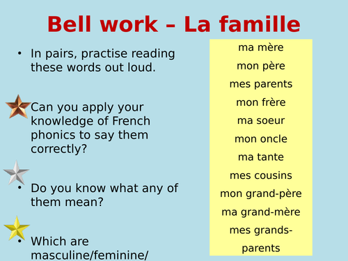 Year 7 - Moi et ma famille - differentiated lessons