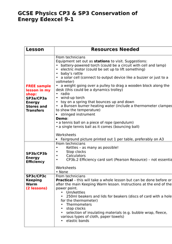 Printables of Energy Resources Worksheet Gcse Doc - Geotwitter Kids ...