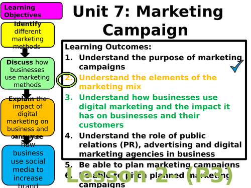 UNIT 7 MARKETING CAMPAIGN- DIGITAL MARKETING