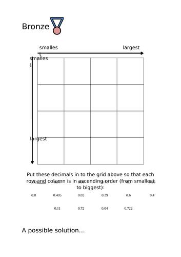 Ordering Decimals - Grid Puzzle