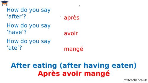 French - après avoir & après être