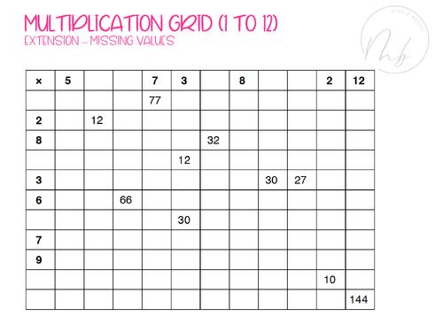 Multiplication Grid (Missing Values)