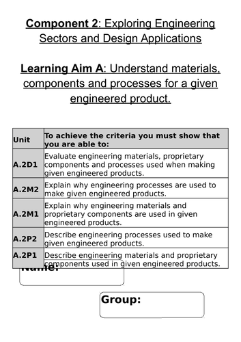 BTEC Engineering Tech Award Unit 2 Learning Aim A Module