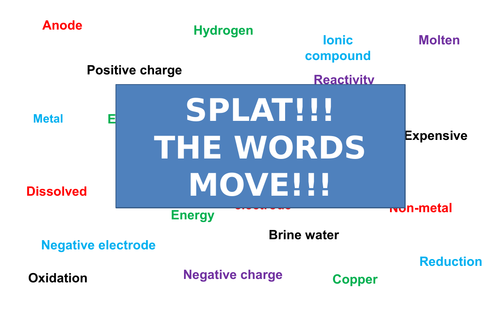 Electrolysis | Moving Splat!!! | Game | Revision