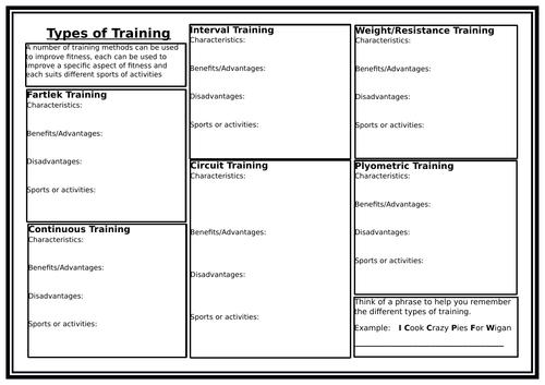 GCSE PE - Types of training worksheet