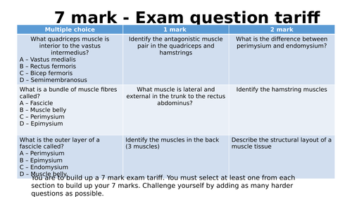 Differentiated exam question technique - students build their own exam tariff