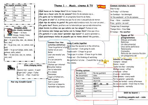 Spanish GCSE learning mat - AQA - Theme 1, music, cinema and TV