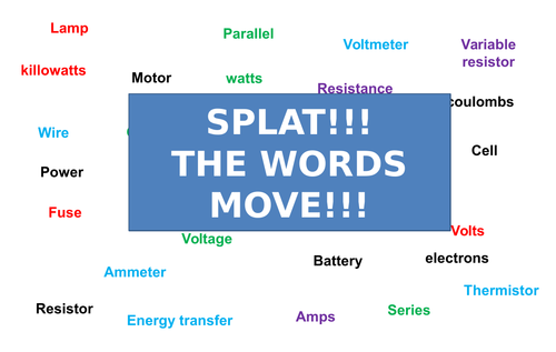 Electricity | Moving Splat!!! | Game | Revision