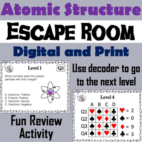 Atomic Structure Escape Room