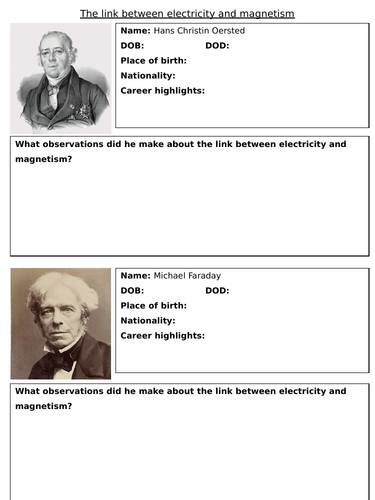 The link between electricity and magnetism (homework/revision)