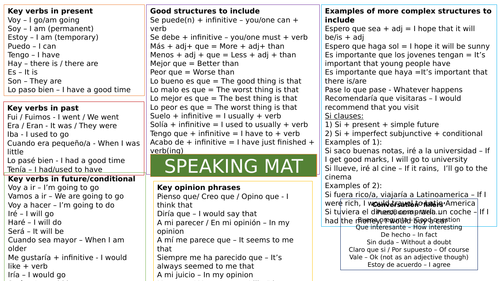 GCSE New Specification Speaking Mat & Cards