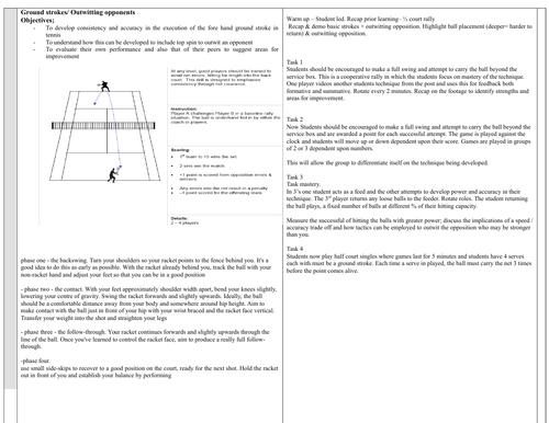 Key Stage 3 Detailed Tennis Scheme of Work