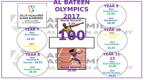 Sports Day Records Display