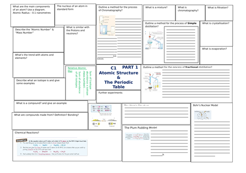 AQA Chemistry 9-1 C1 Revison Map