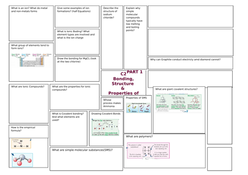 AQA Chemistry 9-1 C2 Revision Map