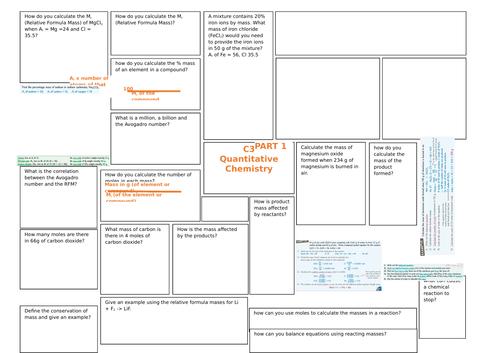 AQA Chemistry C3 Revision Map