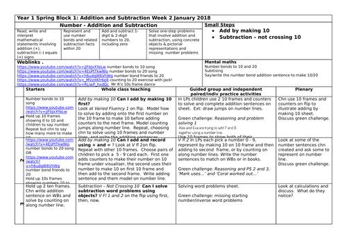 Teaching Resources Tes