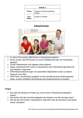 AQA-style AS/A Level Speaking Card: Familie im Wandel, Adoption