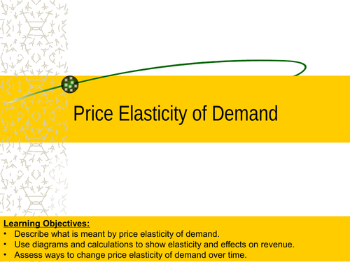 Price Elasticity of Demand Slides and Tasks