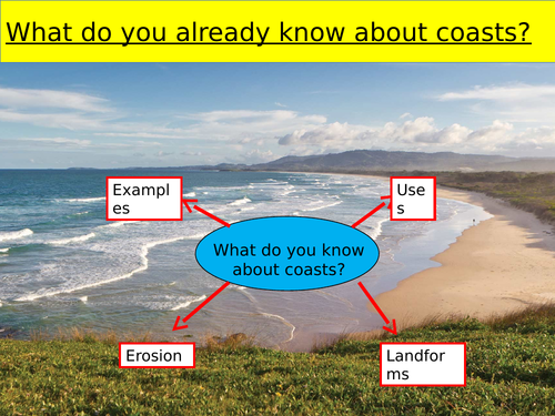 Introduction to coasts  - Theme 1 WJEC A