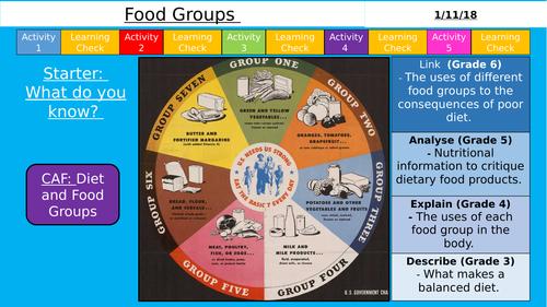 AQA (9-1) GCSE - Food Groups (Organisation)