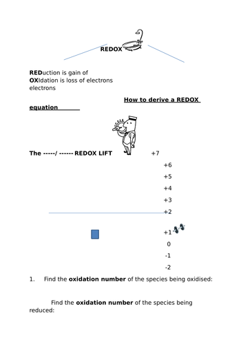How to derive a redox equation