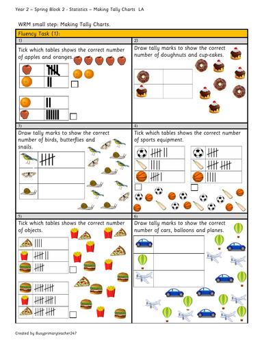 Year 2 - WRM Spring Block 2 - week 3 - Making Tally Charts Fluency 1