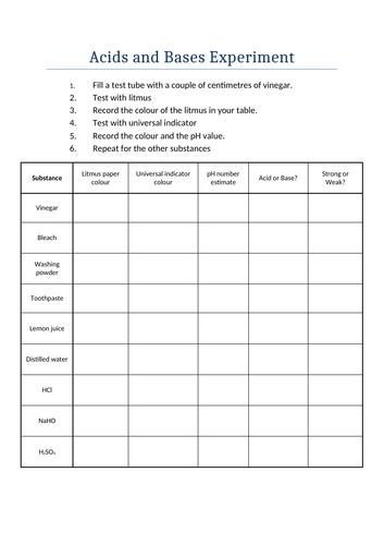Acid / Base tests practical worksheet