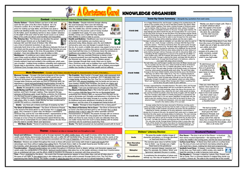 A Christmas Carol Knowledge Organiser/ Revision Mat!