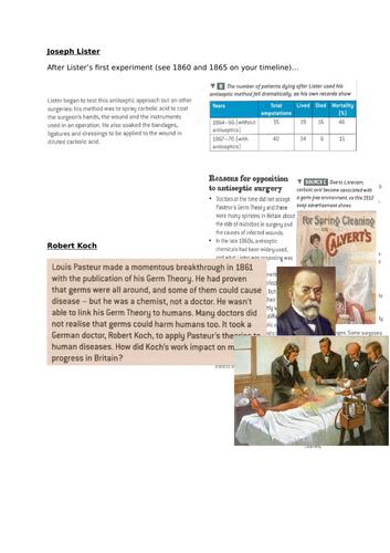 Germ Theory (Pasteur, Lister, Koch) GCSE History AQA