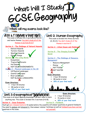 NEW 9-1 'What will I study in GCSE Geography?' Poster