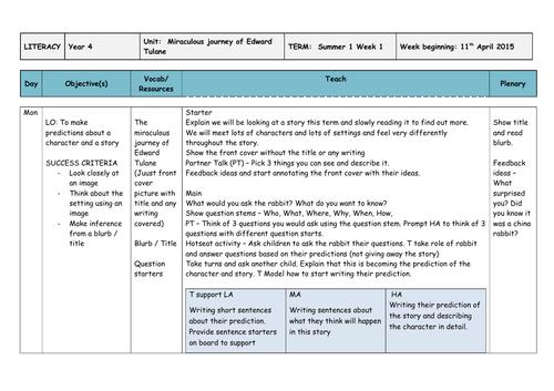 Adventures of Edward Tulane Year 4 Literacy 6 week plan and resources