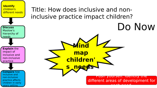 Unit 3: The Principles of Early Years Practice- Impact of inclusive and non inclusive practice