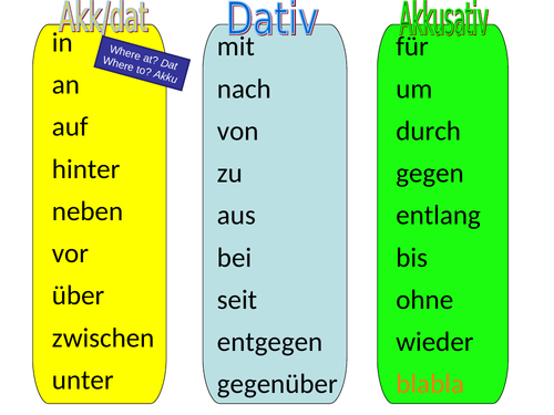 German Grammar Songs - Accusative and Dative Prepositions and Definite Articles