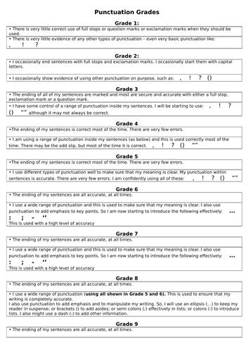 Writing Assessment Materials (whole assessment system) - KS3 and KS4 - Grade descriptors 1-9