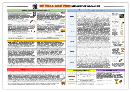 Of Mice and Men Knowledge Organiser/ Revision Mat!