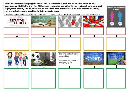 NEW AQA GCSE PE (9-1) Year 2- 3.2.2 L1&2 - Socio-cultural influences - Engagement patterns