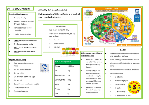 HEALTHY EATING & DIET - REVISION AID - KNOWLEDGE ORGANISER