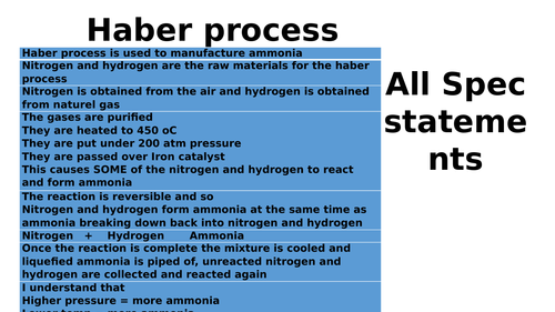NEW 9-1 Chem AQA Topic C15 part 2 Haber process and Fertilizer