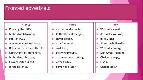 Fronted Adverbials - PPT - Activity Sheet and Wordbank