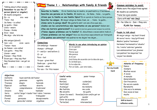 GCSE Spanish AQA - Theme 1- Summary of each topic in booklet form