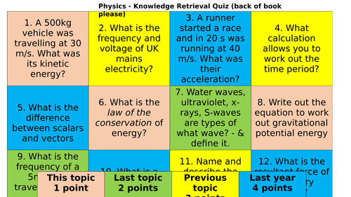 Physics Retrieval Quiz - Energy, Waves and Electricity