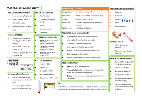 FOOD SAFETY & SPOILAGE - REVISION AID - KNOWLEDGE ORGANISER