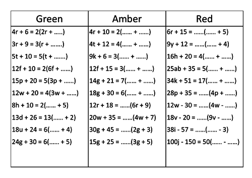 Factorising expressions into one set of brackets differentiated worksheet