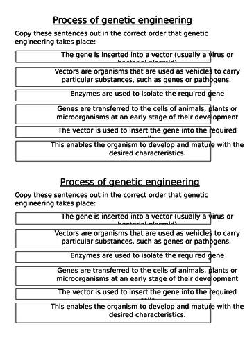 Ethics of genetic engineering AQA GCSE Biology