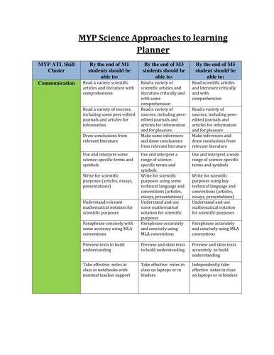 MYP Science  ATL Curriculum Planner