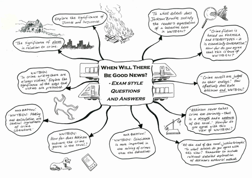 When Will There Be Good News - 11 Exam Questions & Answers POSTERS,  plus chapter presentations